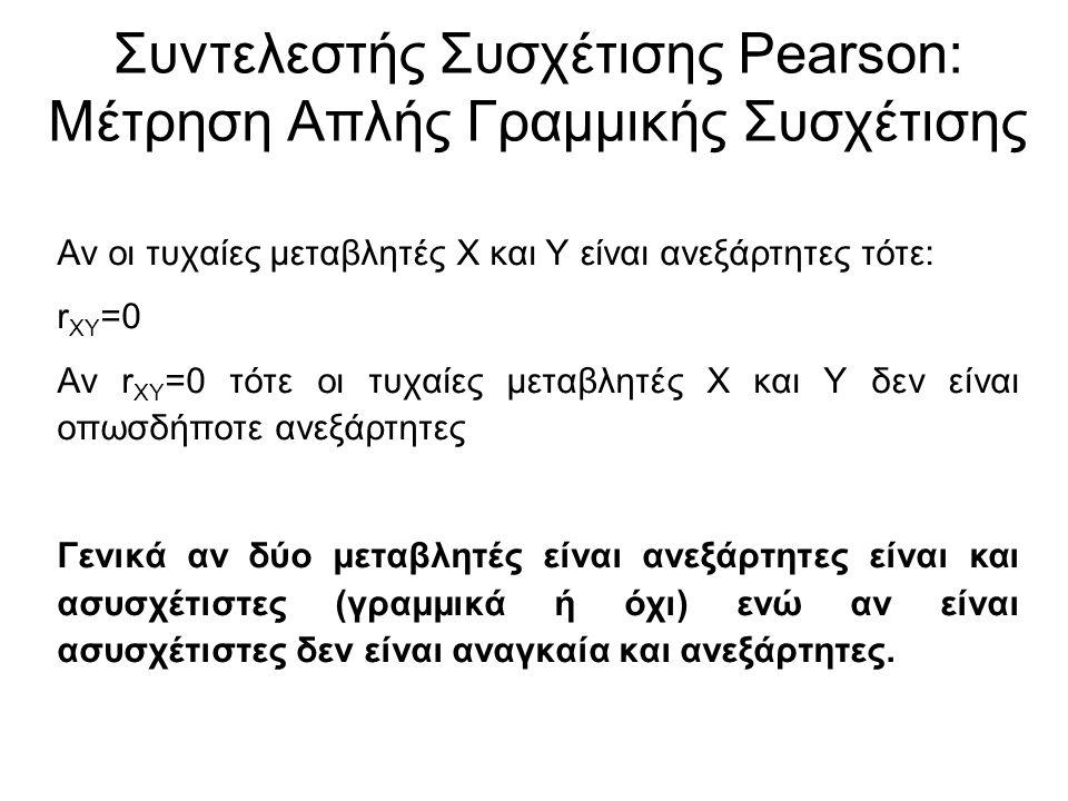 Αν οι τυχαίες μεταβλητές Χ και Υ είναι ανεξάρτητες τότε: r XY =0 Αν r XY =0 τότε οι τυχαίες μεταβλητές Χ και Υ δεν είναι οπωσδήποτε ανεξάρτητες Γενικά