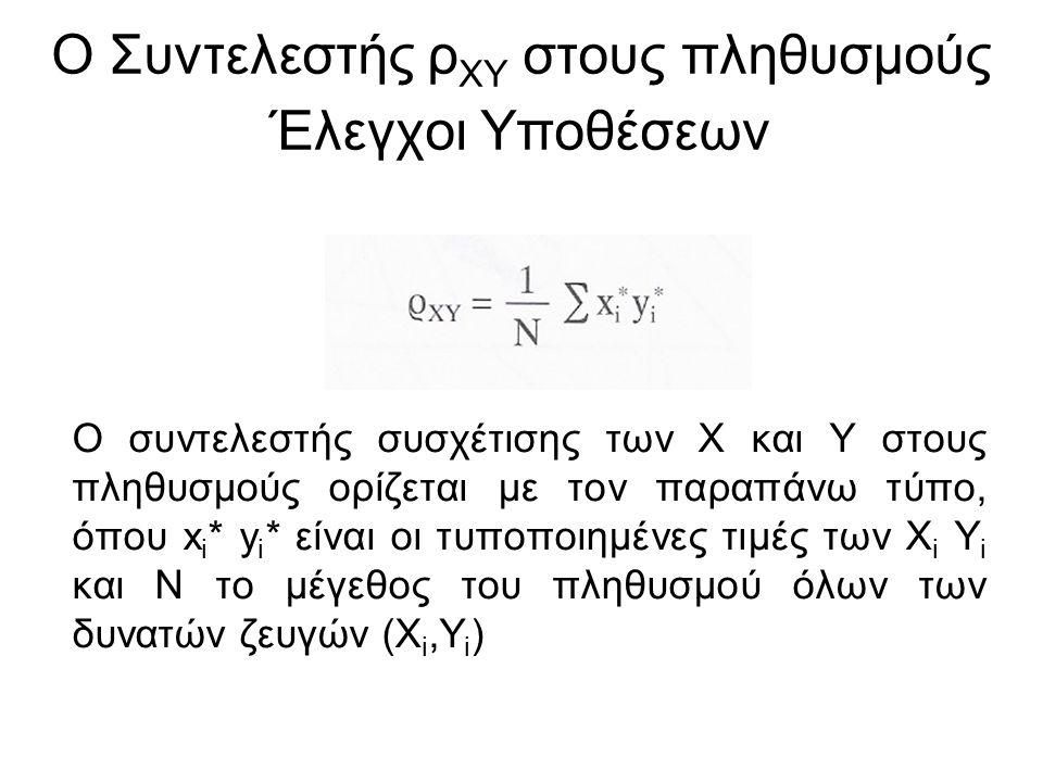 Ο Συντελεστής ρ XY στους πληθυσμούς Έλεγχοι Υποθέσεων Ο συντελεστής συσχέτισης των Χ και Υ στους πληθυσμούς ορίζεται με τον παραπάνω τύπο, όπου x i *