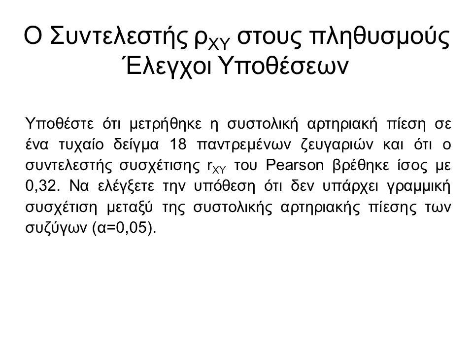 Υποθέστε ότι μετρήθηκε η συστολική αρτηριακή πίεση σε ένα τυχαίο δείγμα 18 παντρεμένων ζευγαριών και ότι ο συντελεστής συσχέτισης r XY του Pearson βρέ