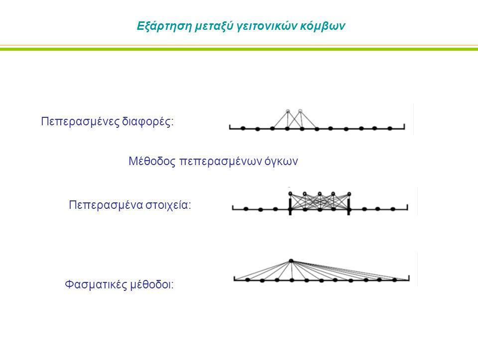 Μέθοδος πεπερασμένων όγκων Εξάρτηση μεταξύ γειτονικών κόμβων Πεπερασμένες διαφορές: Πεπερασμένα στοιχεία: Φασματικές μέθοδοι: