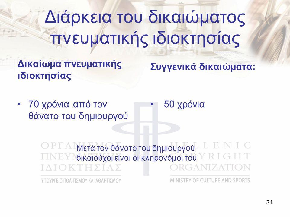 Διάρκεια του δικαιώματος πνευματικής ιδιοκτησίας Δικαίωμα πνευματικής ιδιοκτησίας 70 χρόνια από τον θάνατο του δημιουργού Συγγενικά δικαιώματα: 50 χρόνια Μετά τον θάνατο του δημιουργού δικαιούχοι είναι οι κληρονόμοι του 24