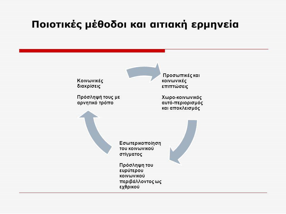 Ποιοτικές μέθοδοι και αιτιακή ερμηνεία Προσωπικές και κοινωνικές επιπτώσεις Χωρο-κοινωνικός αυτό-περιορισμός και αποκλεισμός Εσωτερικοποίηση του κοινω