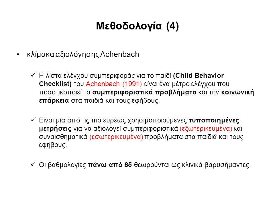 Μεθοδολογία (4) κλίμακα αξιολόγησης Achenbach Η λίστα ελέγχου συμπεριφοράς για το παιδί (Child Behavior Checklist) του Achenbach (1991) είναι ένα μέτρ