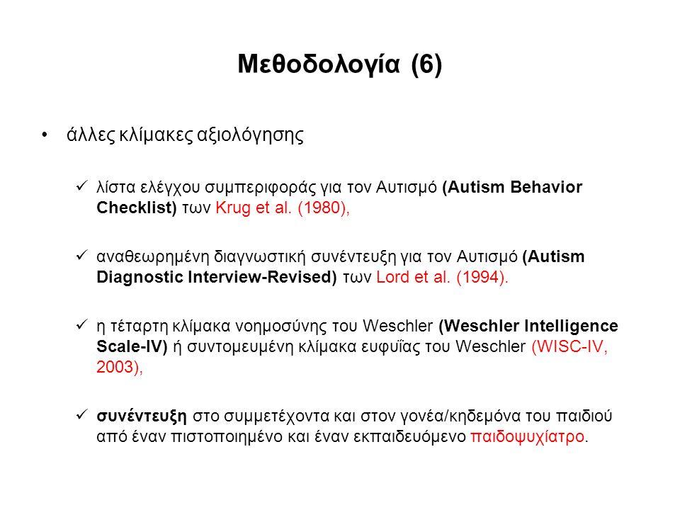 Μεθοδολογία (6) άλλες κλίμακες αξιολόγησης λίστα ελέγχου συμπεριφοράς για τον Αυτισμό (Autism Behavior Checklist) των Krug et al. (1980), αναθεωρημένη