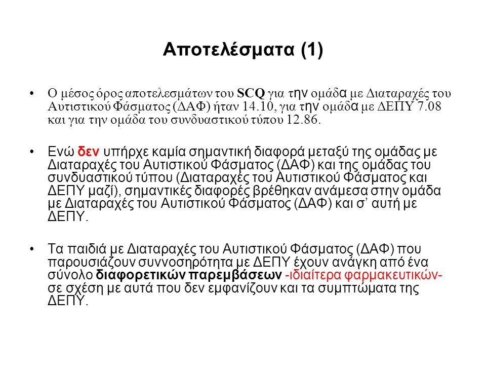 Αποτελέσματα (1) O μέσος όρος αποτελεσμάτων του SCQ για τ ην ομάδ α με Διαταραχές του Αυτιστικού Φάσματος (ΔΑΦ) ήταν 14.10, για τ ην ομάδ α με ΔΕΠΥ 7.