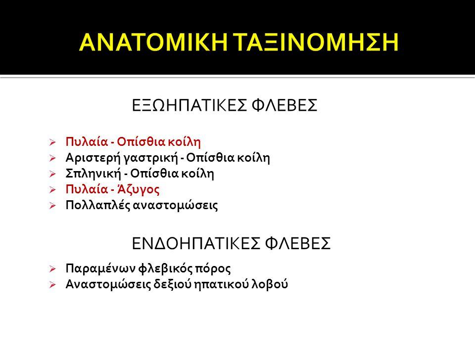  Πυλαία - Οπίσθια κοίλη  Αριστερή γαστρική - Οπίσθια κοίλη  Σπληνική - Οπίσθια κοίλη  Πυλαία - Άζυγος  Πολλαπλές αναστομώσεις  Παραμένων φλεβικό
