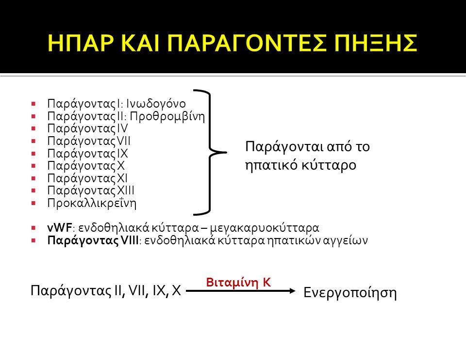  Παράγοντας Ι: Ινωδογόνο  Παράγοντας ΙΙ: Προθρομβίνη  Παράγοντας IV  Παράγοντας VII  Παράγοντας IX  Παράγοντας Χ  Παράγοντας XI  Παράγοντας ΧΙ
