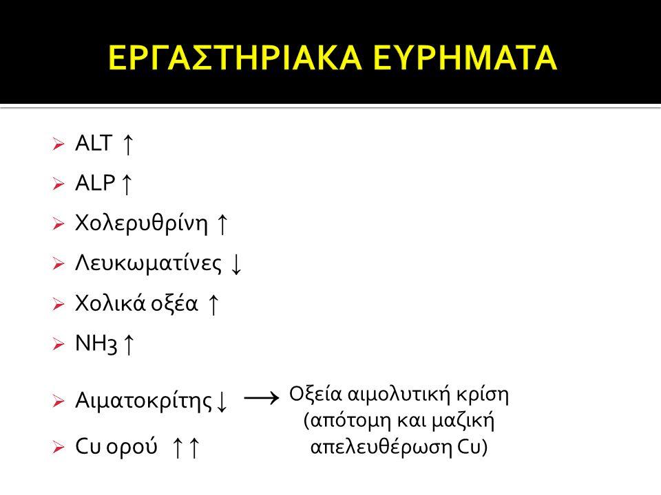  ALT ↑  ALP ↑  Χολερυθρίνη ↑  Λευκωματίνες ↓  Χολικά οξέα ↑  NH3 ↑  Αιματοκρίτης ↓ →  Cu ορού ↑ ↑ Οξεία αιμολυτική κρίση (απότομη και μαζική α