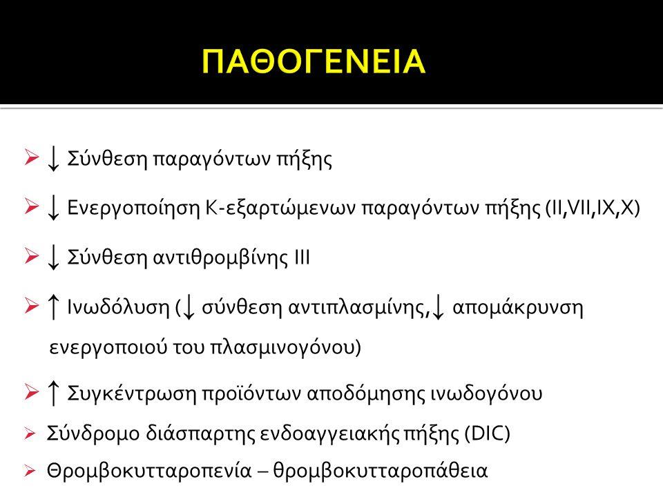  ↓ Σύνθεση παραγόντων πήξης  ↓ Ενεργοποίηση Κ-εξαρτώμενων παραγόντων πήξης (II,VII,IX,X)  ↓ Σύνθεση αντιθρομβίνης ΙΙΙ  ↑ Ινωδόλυση ( ↓ σύνθεση αντ