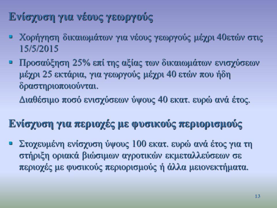 Ενίσχυση για νέους γεωργούς  Χορήγηση δικαιωμάτων για νέους γεωργούς μέχρι 40ετών στις 15/5/2015  Προσαύξηση 25% επί της αξίας των δικαιωμάτων ενισχ