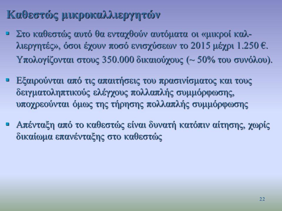Καθεστώς μικροκαλλιεργητών  Στο καθεστώς αυτό θα ενταχθούν αυτόματα οι «μικροί καλ- λιεργητές», όσοι έχουν ποσό ενισχύσεων το 2015 μέχρι 1.250 €. Υπο