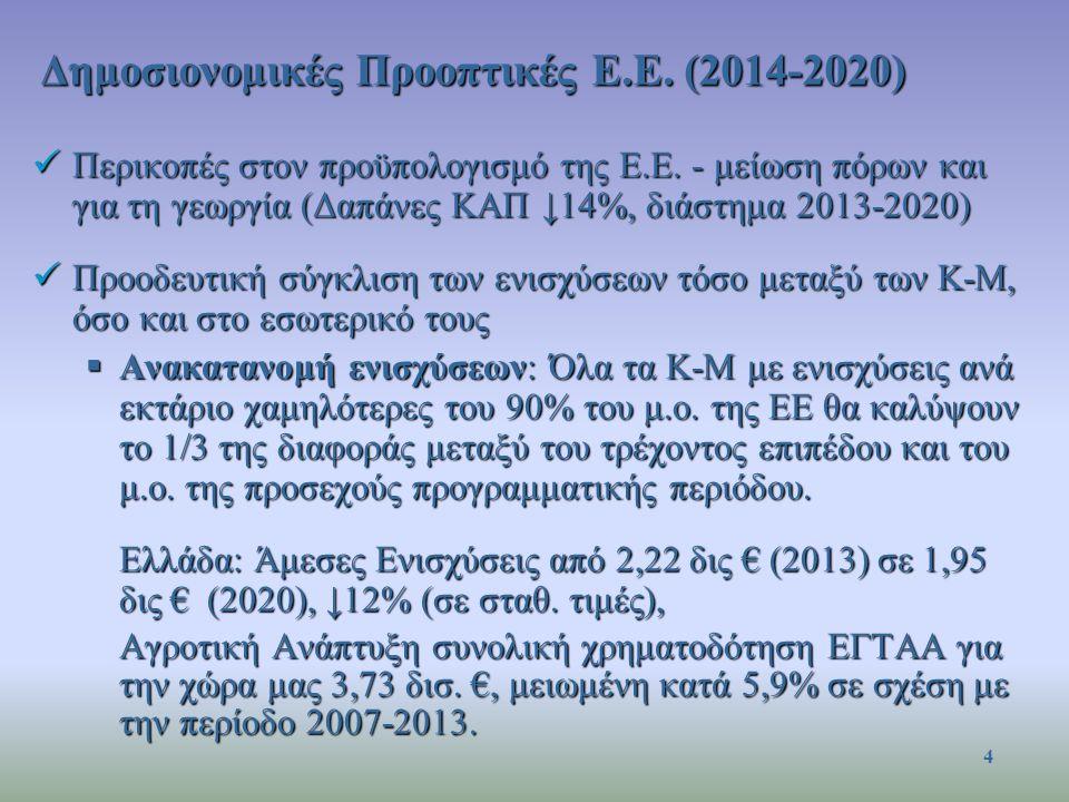 Δημοσιονομικές Προοπτικές Ε.Ε. (2014-2020) Περικοπές στον προϋπολογισμό της Ε.Ε. - μείωση πόρων και για τη γεωργία (Δαπάνες ΚΑΠ ↓14%, διάστημα 2013-20