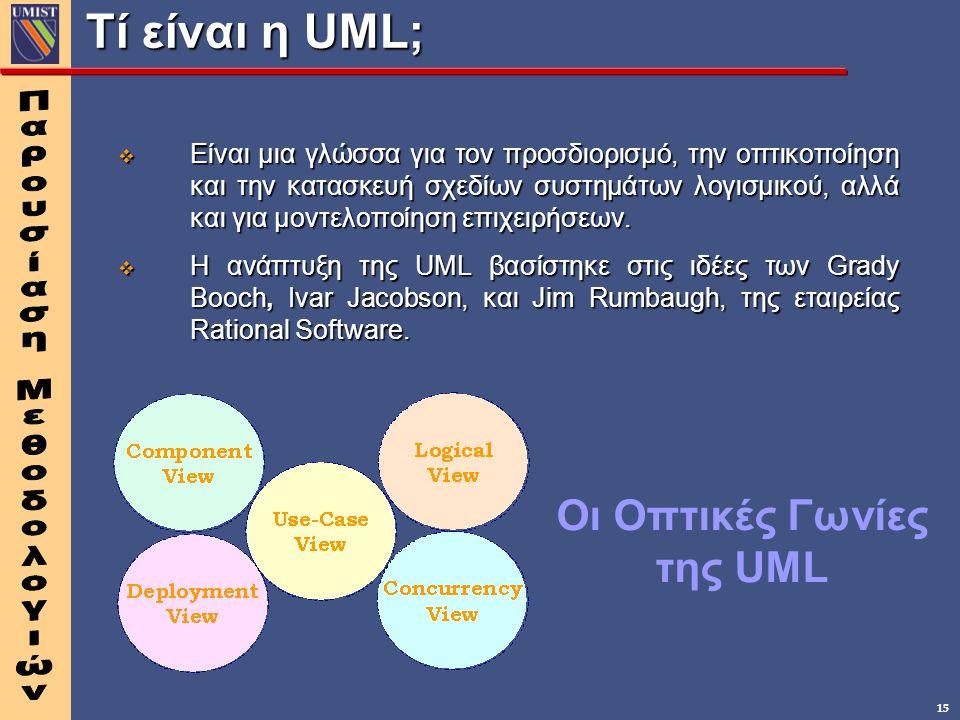 15 Τί είναι η UML; v Είναι μια γλώσσα για τον προσδιορισμό, την οπτικοποίηση και την κατασκευή σχεδίων συστημάτων λογισμικού, αλλά και για μοντελοποίη