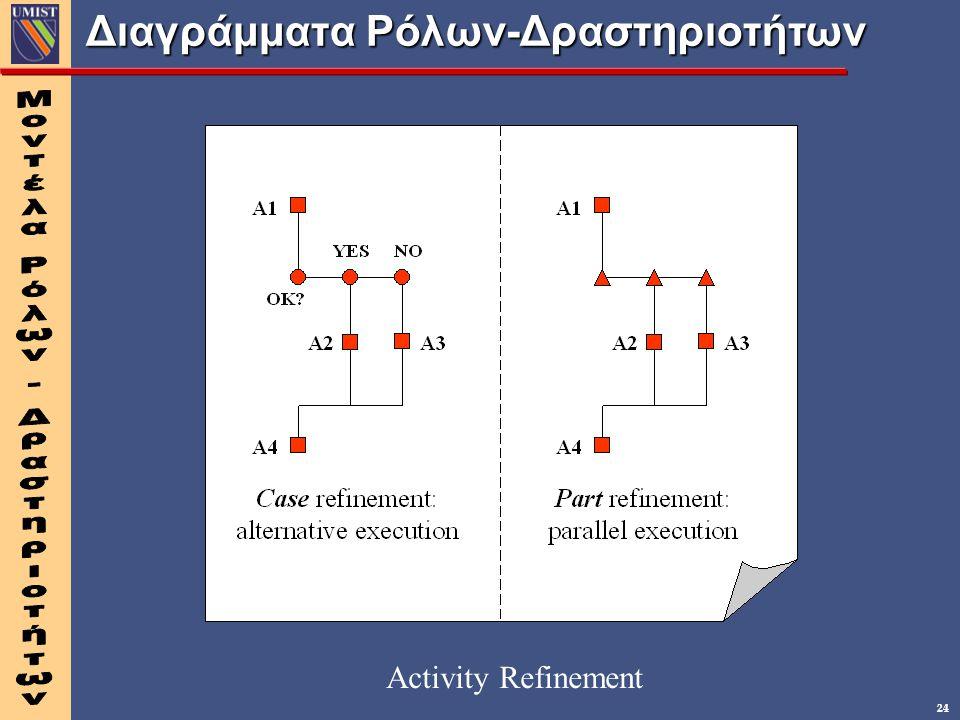 24 Διαγράμματα Ρόλων-Δραστηριοτήτων Activity Refinement