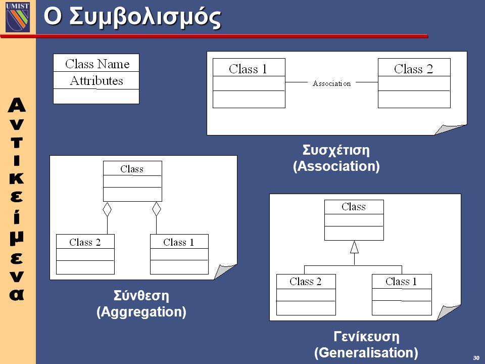 30 Ο Συμβολισμός Συσχέτιση (Association) Γενίκευση (Generalisation) Σύνθεση (Aggregation)