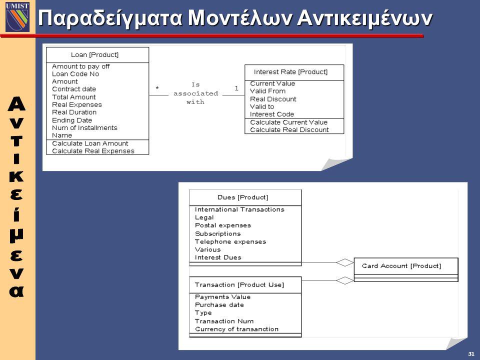 31 Παραδείγματα Μοντέλων Αντικειμένων Is associated with 1*