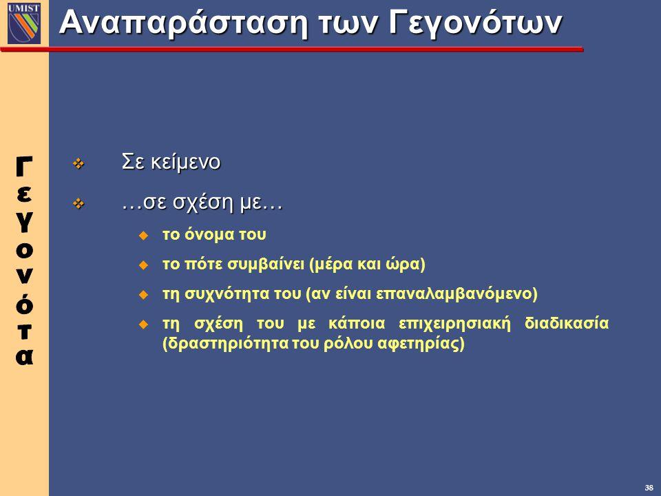 38 Αναπαράσταση των Γεγονότων v Σε κείμενο v …σε σχέση με… u το όνομα του u το πότε συμβαίνει (μέρα και ώρα) u τη συχνότητα του (αν είναι επαναλαμβανό