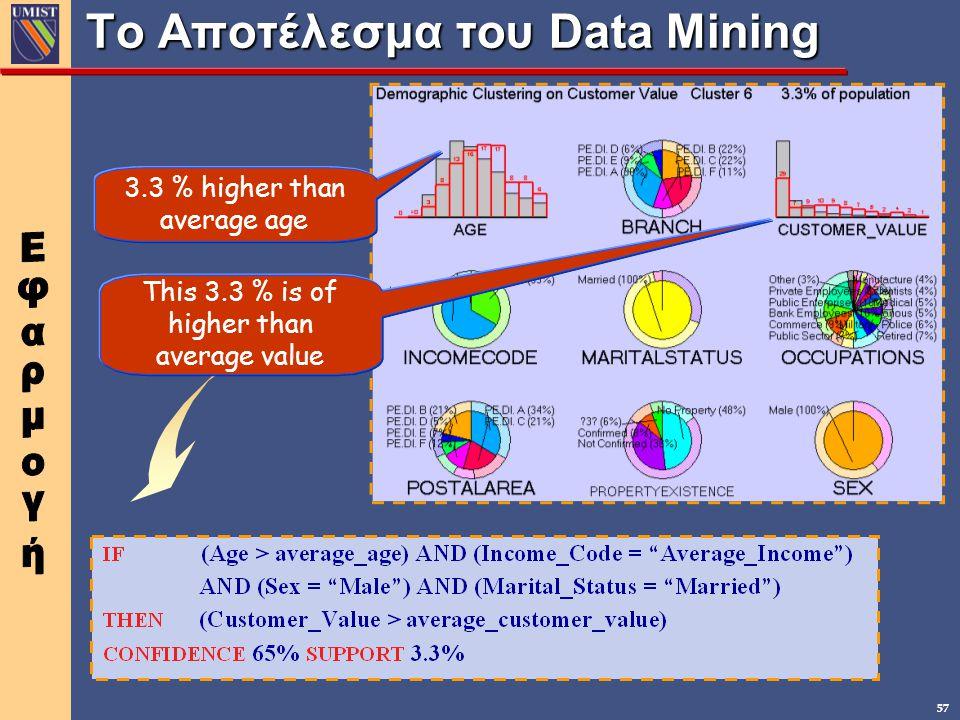 57 Το Αποτέλεσμα του Data Mining 3.3 % higher than average age This 3.3 % is of higher than average value