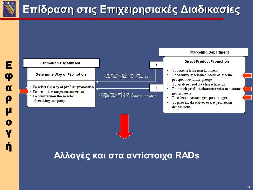 59 Επίδραση στις Επιχειρησιακές Διαδικασίες Αλλαγές και στα αντίστοιχα RADs
