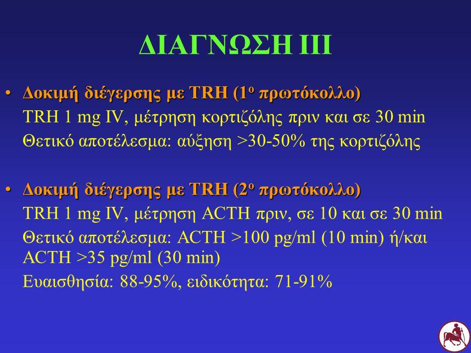 Δοκιμή διέγερσης με TRH (1 ο πρωτόκολλο)Δοκιμή διέγερσης με TRH (1 ο πρωτόκολλο) TRH 1 mg IV, μέτρηση κορτιζόλης πριν και σε 30 min Θετικό αποτέλεσμα: