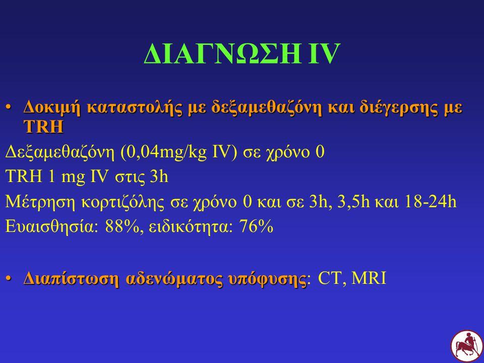 Δοκιμή καταστολής με δεξαμεθαζόνη και διέγερσης με TRHΔοκιμή καταστολής με δεξαμεθαζόνη και διέγερσης με TRH Δεξαμεθαζόνη (0,04mg/kg IV) σε χρόνο 0 TR