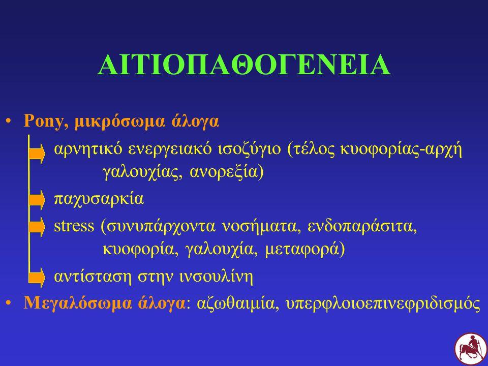 ΑΙΤΙΟΠΑΘΟΓΕΝΕΙΑ Pony, μικρόσωμα άλογα αρνητικό ενεργειακό ισοζύγιο (τέλος κυοφορίας-αρχή γαλουχίας, ανορεξία) παχυσαρκία stress (συνυπάρχοντα νοσήματα