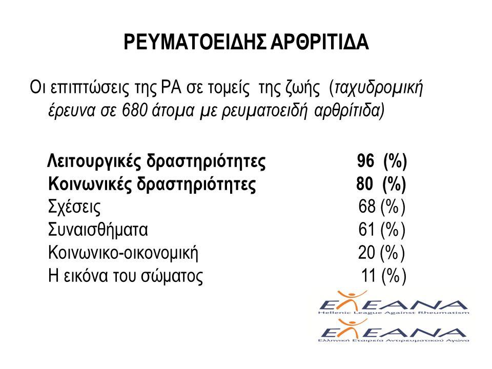ΡΕΥΜΑΤΟΕΙΔΗΣ ΑΡΘΡΙΤΙΔΑ Οι επιπτώσεις της ΡΑ σε τομείς της ζωής ( ταχυδρομική έρευνα σε 680 άτομα με ρευματοειδή αρθρίτιδα) Λειτουργικές δραστηριότητες