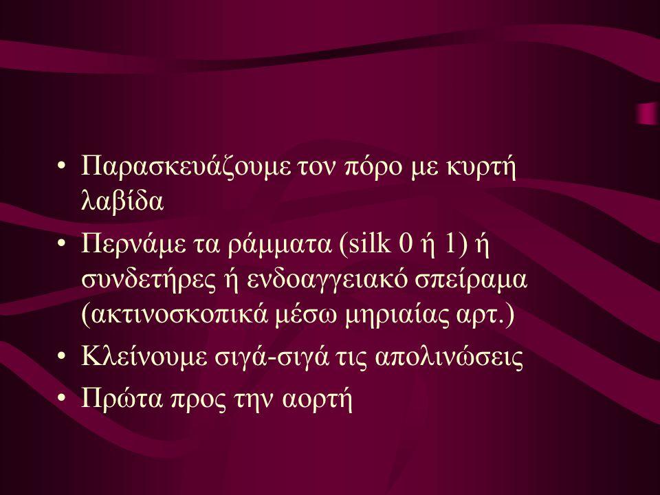 1.Διατομή 2. Διατομή και συρραφή 3. Απολίνωση χωρίς διατομή Προσοχή: αρ.
