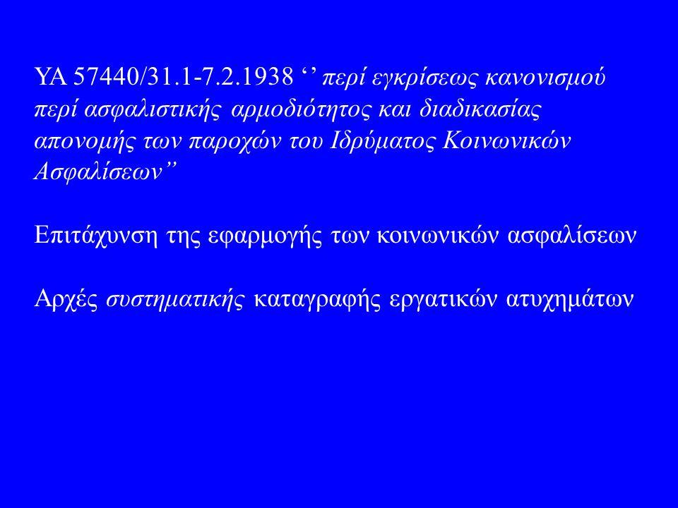 ΥΑ 57440/31.1-7.2.1938 '' περί εγκρίσεως κανονισμού περί ασφαλιστικής αρμοδιότητος και διαδικασίας απονομής των παροχών του Ιδρύματος Κοινωνικών Ασφαλίσεων'' Επιτάχυνση της εφαρμογής των κοινωνικών ασφαλίσεων Αρχές συστηματικής καταγραφής εργατικών ατυχημάτων