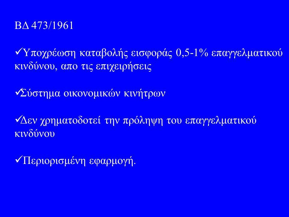 ΒΔ 473/1961 Υποχρέωση καταβολής εισφοράς 0,5-1% επαγγελματικού κινδύνου, απο τις επιχειρήσεις Σύστημα οικονομικών κινήτρων Δεν χρηματοδοτεί την πρόληψ