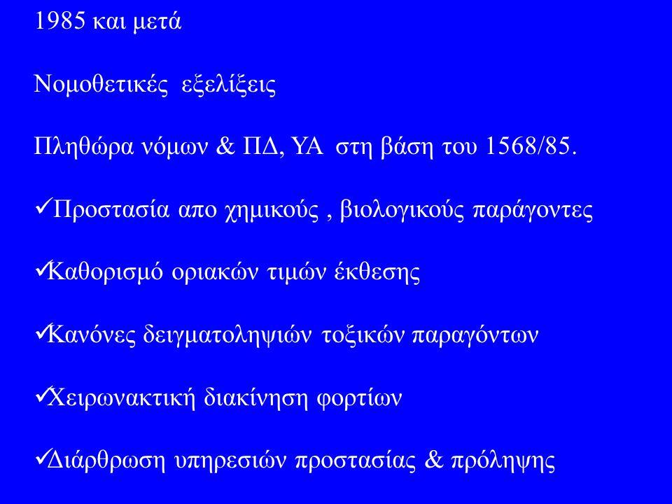 1985 και μετά Νομοθετικές εξελίξεις Πληθώρα νόμων & ΠΔ, ΥΑ στη βάση του 1568/85.