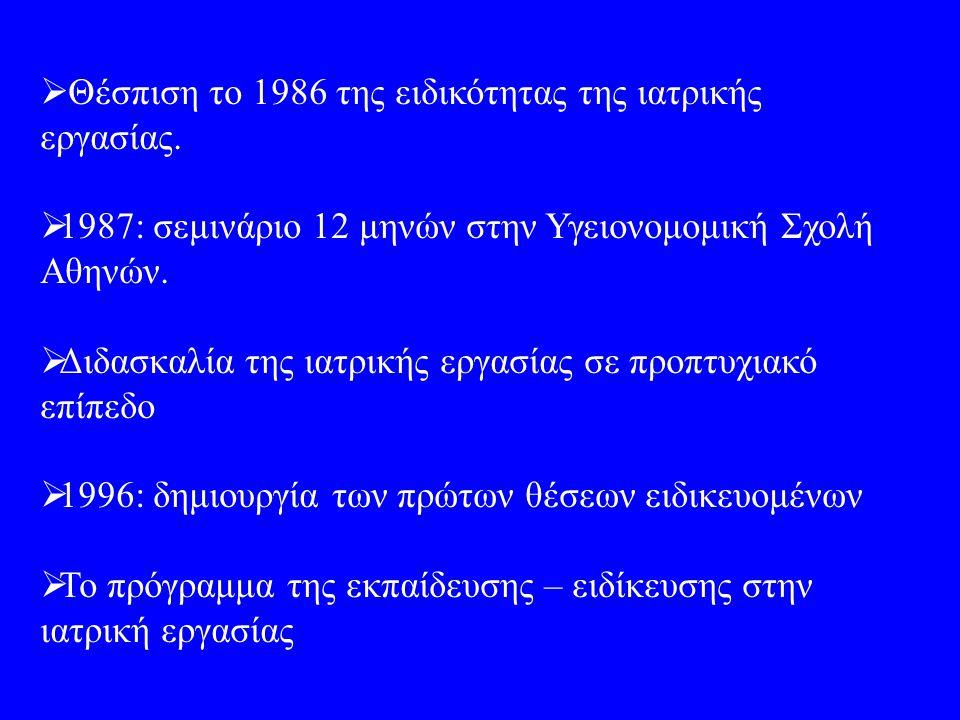  Θέσπιση το 1986 της ειδικότητας της ιατρικής εργασίας.  1987: σεμινάριο 12 μηνών στην Υγειονομομική Σχολή Αθηνών.  Διδασκαλία της ιατρικής εργασία