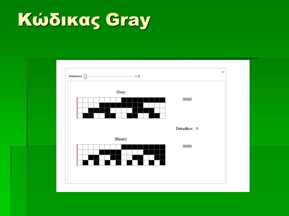 Κώδικας Gray