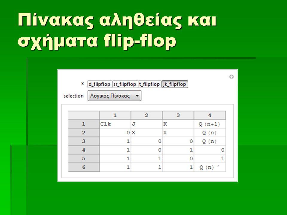 Πίνακας αληθείας και σχήματα flip-flop