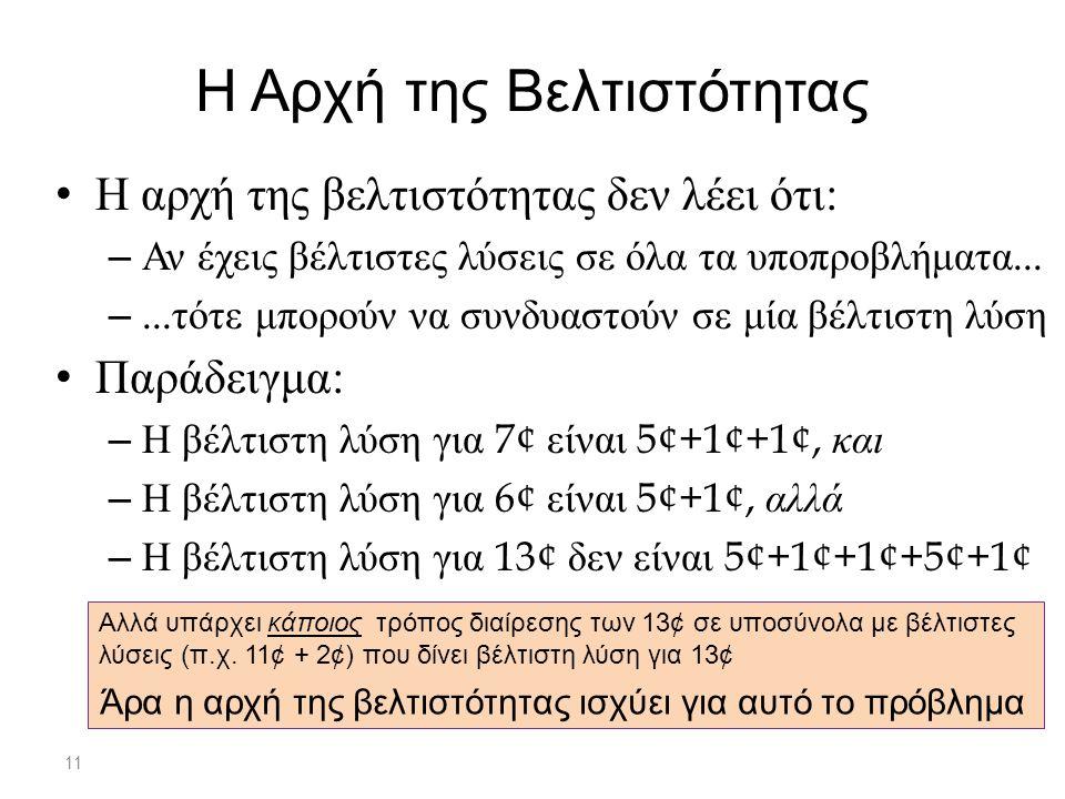 11 Η αρχή της βελτιστότητας δεν λέει ότι : – Αν έχεις βέλτιστες λύσεις σε όλα τα υποπροβλήματα...