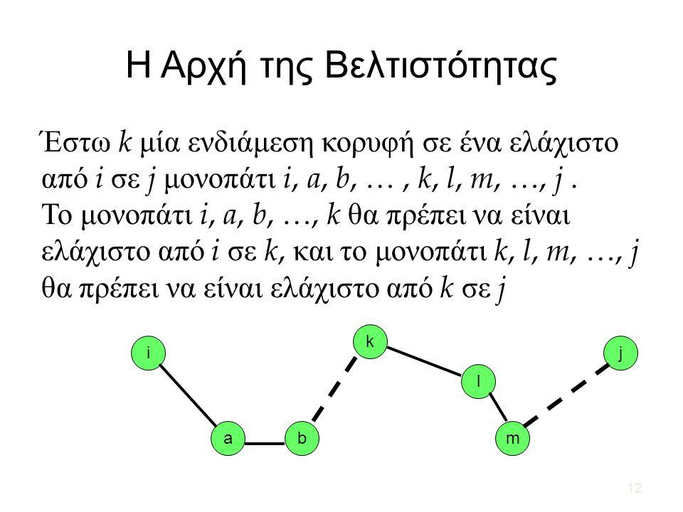 12 Η Αρχή της Βελτιστότητας Έστω k μία ενδιάμεση κορυφή σε ένα ελάχιστο από i σε j μονοπάτι i, a, b, …, k, l, m, …, j.