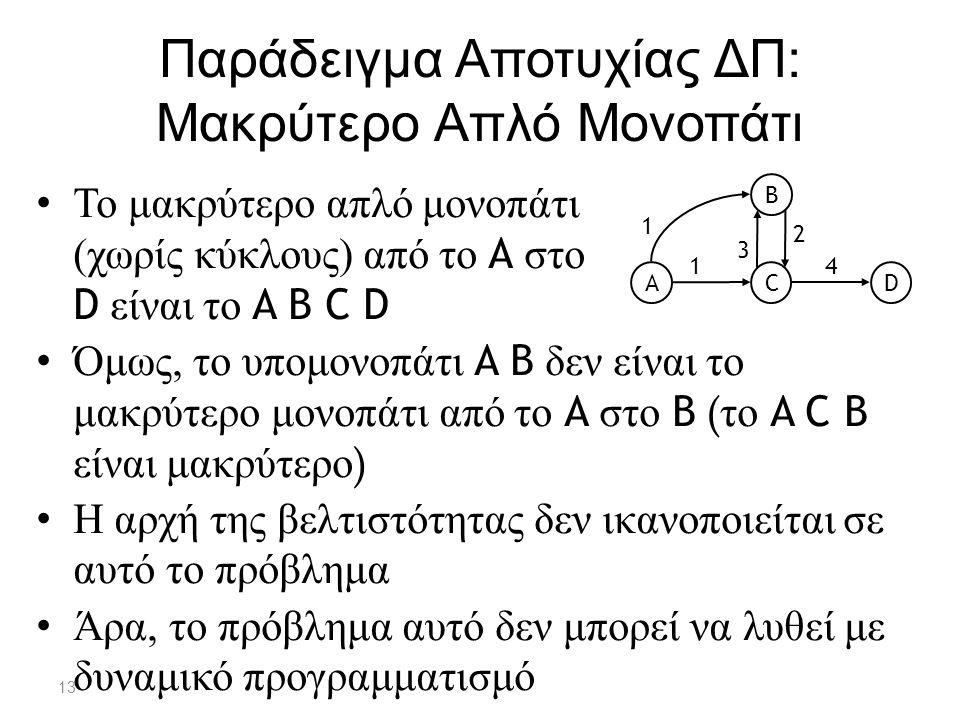 13 Παράδειγμα Αποτυχίας ΔΠ : Μακρύτερο Απλό Μονοπάτι Το μακρύτερο απλό μονοπάτι (χωρίς κύκλους) από το A στο D είναι το A B C D Όμως, το υπομονοπάτι A B δεν είναι το μακρύτερο μονοπάτι από το A στο B (το A C B είναι μακρύτερο) Η αρχή της βελτιστότητας δεν ικανοποιείται σε αυτό το πρόβλημα Άρα, το πρόβλημα αυτό δεν μπορεί να λυθεί με δυναμικό προγραμματισμό A CD B 4 2 3 1 1