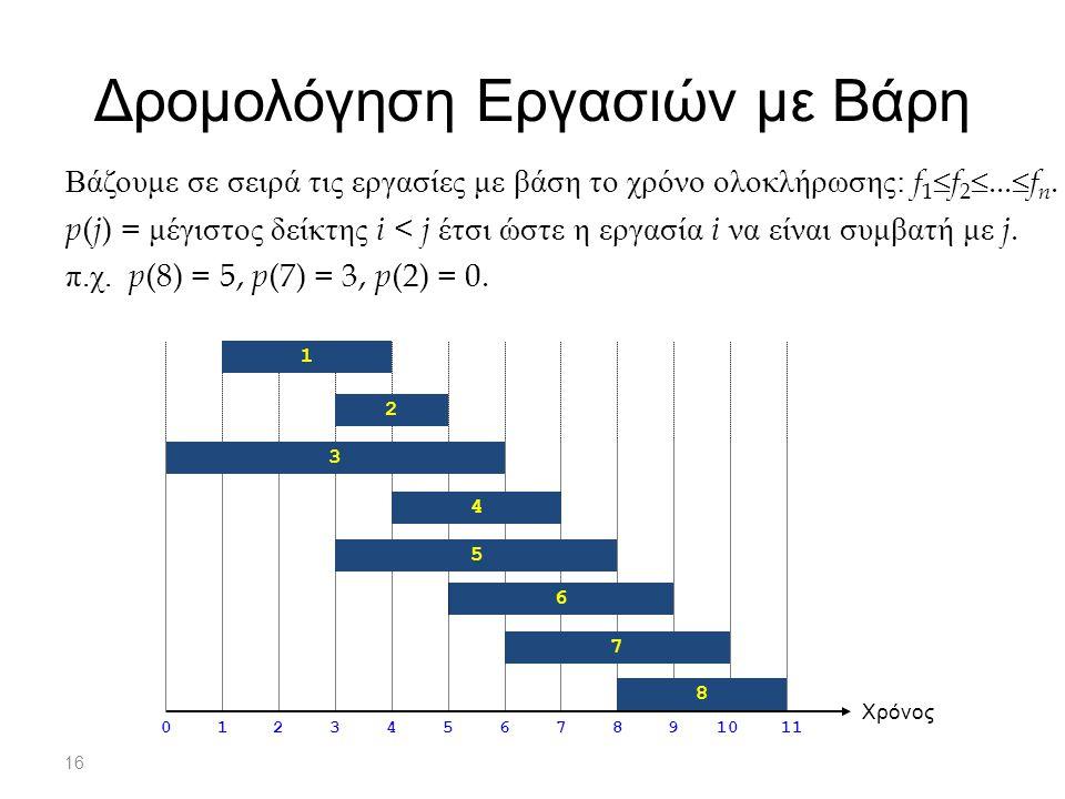 16 Δρομολόγηση Εργασιών με Βάρη Βάζουμε σε σειρά τις εργασίες με βάση το χρόνο ολοκλήρωσης : f 1  f 2 ...