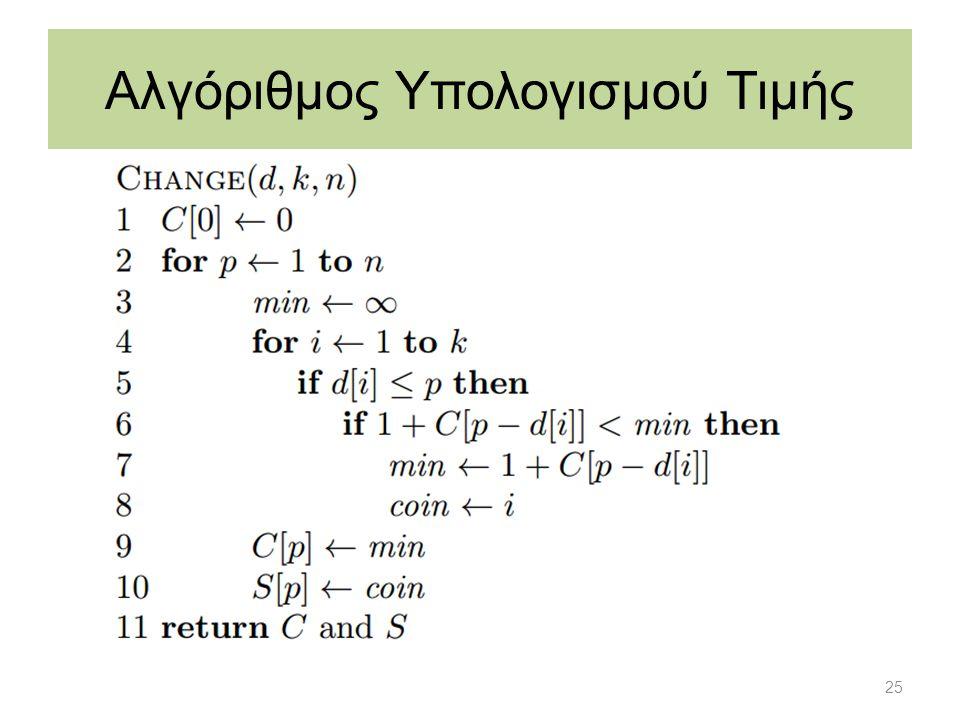 Αλγόριθμος Υπολογισμού Τιμής 25