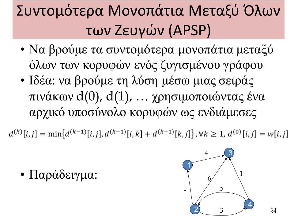 34 Συντομότερα Μονοπάτια Μεταξύ Όλων των Ζευγών (APSP) Να βρούμε τα συντομότερα μονοπάτια μεταξύ όλων των κορυφών ενός ζυγισμένου γράφου Ιδέα : να βρούμε τη λύση μέσω μιας σειράς πινάκων d(0), d(1), … χρησιμοποιώντας ένα αρχικό υποσύνολο κορυφών ως ενδιάμεσες Παράδειγμα : 3 4 2 1 4 1 6 1 5 3