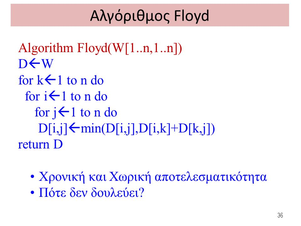 36 Algorithm Floyd(W[1..n,1..n]) DWDW for k  1 to n do for i  1 to n do for j  1 to n do D[i,j]  min(D[i,j],D[i,k]+D[k,j]) return D Χρονική και Χωρική αποτελεσματικότητα Πότε δεν δουλεύει.