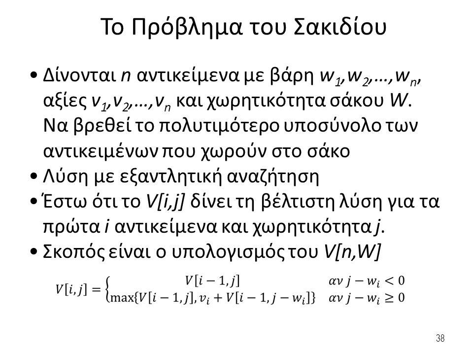 38 Το Πρόβλημα του Σακιδίου Δίνονται n αντικείμενα με βάρη w 1,w 2,…,w n, αξίες v 1,v 2,…,v n και χωρητικότητα σάκου W.