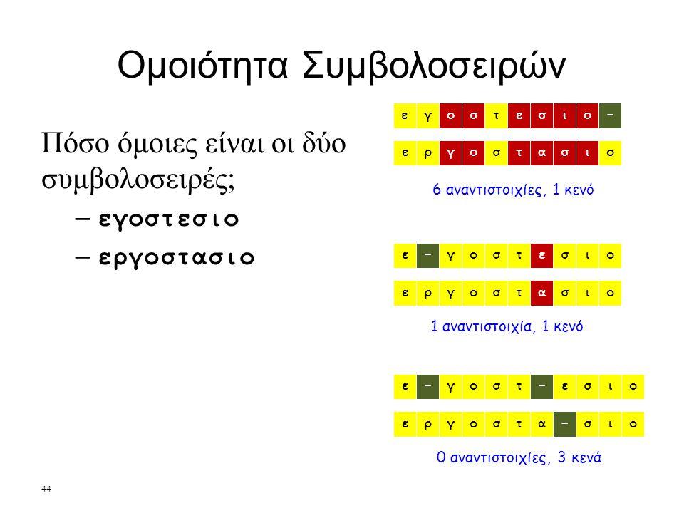 44 Ομοιότητα Συμβολοσειρών Πόσο όμοιες είναι οι δύο συμβολοσειρές ; – εγοστεσιο – εργοστασιο εγοστεσιο ργοστασιοε - 6 αναντιστοιχίες, 1 κενό ε - οστεσιο ργοστασιοε γ 1 αναντιστοιχία, 1 κενό ε - οστσιο ργοστσιοε γ - ε α - 0 αναντιστοιχίες, 3 κενά