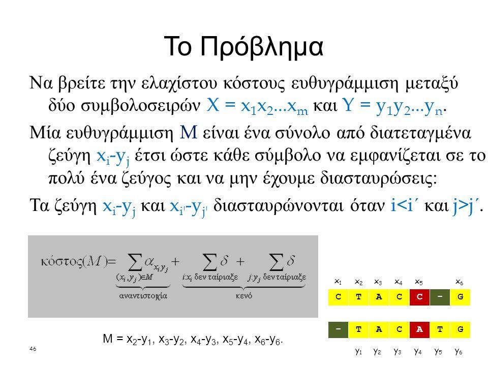 46 Να βρείτε την ελαχίστου κόστους ευθυγράμμιση μεταξύ δύο συμβολοσειρών X = x 1 x 2...x m και Y = y 1 y 2...y n.