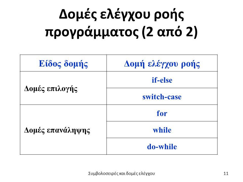 Δομές ελέγχου ροής προγράμματος (2 από 2) Είδος δομήςΔομή ελέγχου ροής Δομές επιλογής if-else switch-case Δομές επανάληψης for while do-while Συμβολοσειρές και δομές ελέγχου11