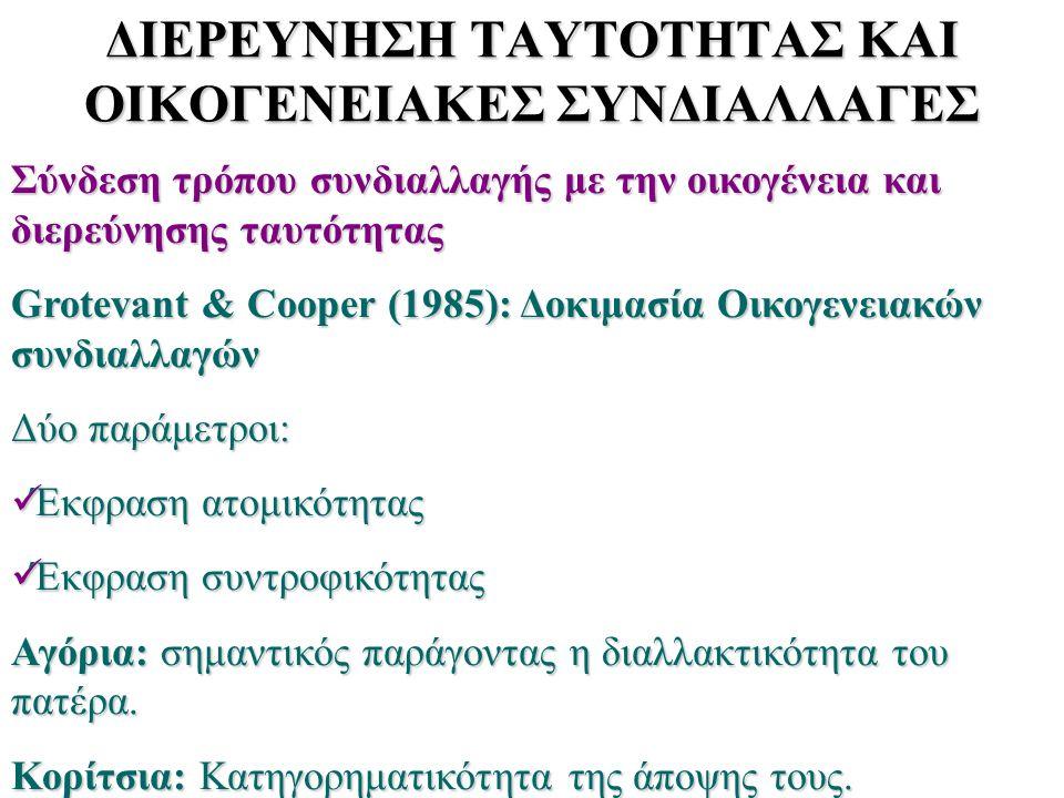 ΔΙΕΡΕΥΝΗΣΗ ΤΑΥΤΟΤΗΤΑΣ ΚΑΙ ΟΙΚΟΓΕΝΕΙΑΚΕΣ ΣΥΝΔΙΑΛΛΑΓΕΣ Σύνδεση τρόπου συνδιαλλαγής με την οικογένεια και διερεύνησης ταυτότητας Grotevant & Cooper (1985