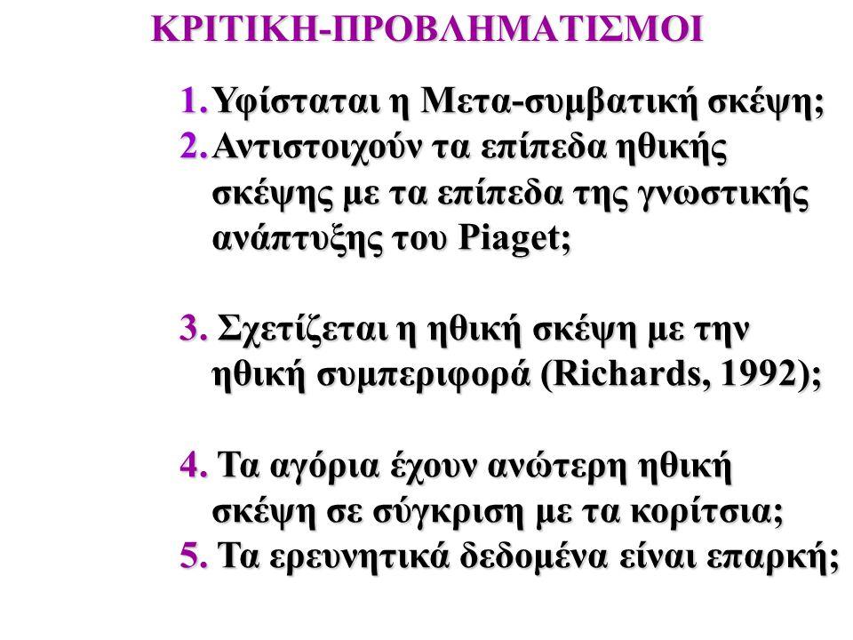 ΚΡΙΤΙΚΗ-ΠΡΟΒΛΗΜΑΤΙΣΜΟΙ 1.Υφίσταται η Μετα-συμβατική σκέψη; 2.Αντιστοιχούν τα επίπεδα ηθικής σκέψης με τα επίπεδα της γνωστικής ανάπτυξης του Piaget; 3