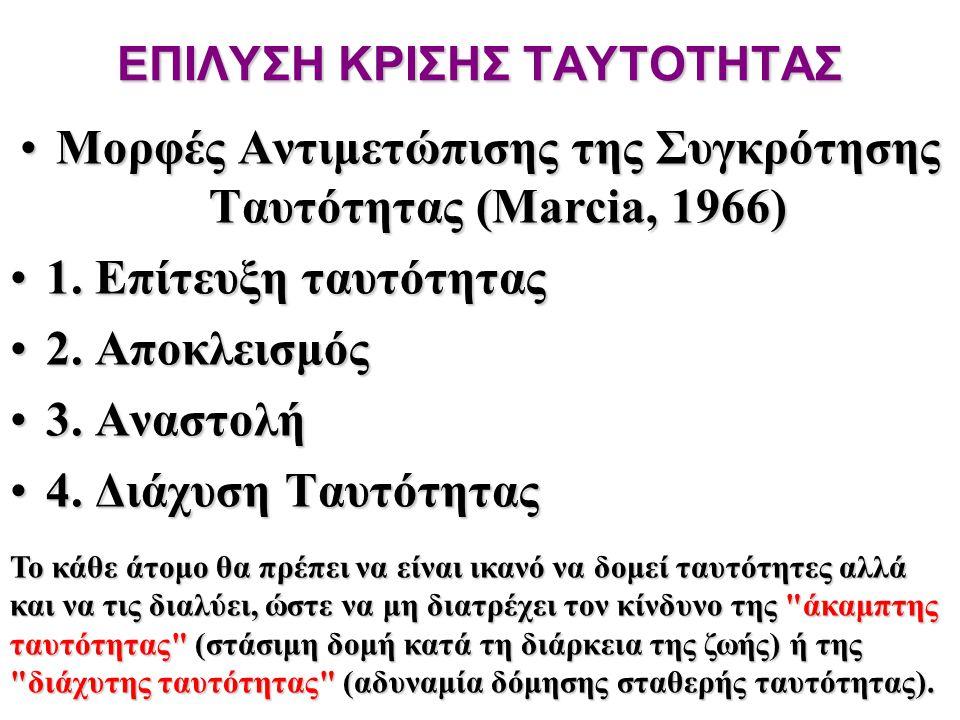 ΕΠΙΛΥΣΗ ΚΡΙΣΗΣ ΤΑΥΤΟΤΗΤΑΣ Μορφές Αντιμετώπισης της Συγκρότησης Ταυτότητας (Marcia, 1966)Μορφές Αντιμετώπισης της Συγκρότησης Ταυτότητας (Marcia, 1966)
