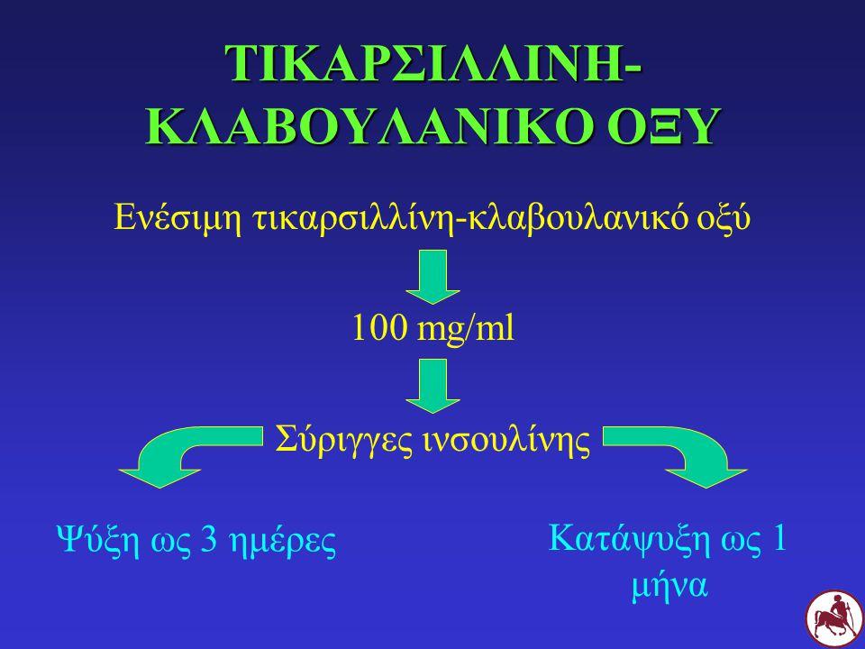 ΤΙΚΑΡΣΙΛΛΙΝΗ- ΚΛΑΒΟΥΛΑΝΙΚΟ ΟΞΥ Ενέσιμη τικαρσιλλίνη-κλαβουλανικό οξύ 100 mg/ml Σύριγγες ινσουλίνης Ψύξη ως 3 ημέρες Κατάψυξη ως 1 μήνα