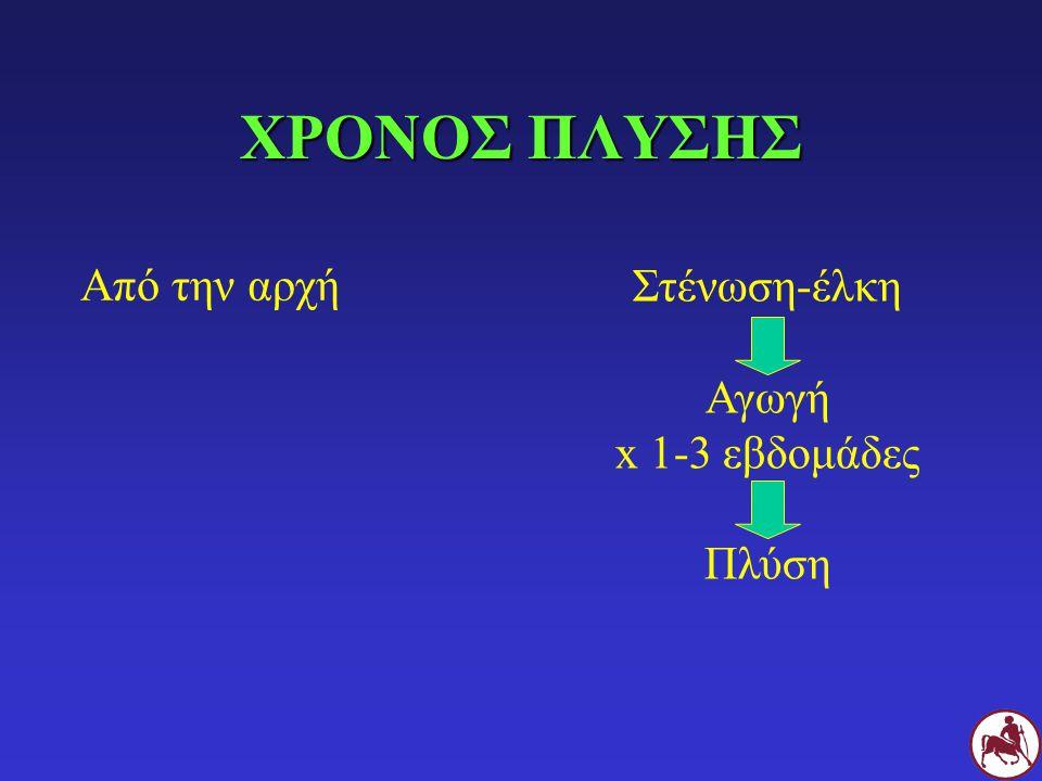 ΧΡΟΝΟΣ ΠΛΥΣΗΣ Από την αρχή Στένωση-έλκη Αγωγή x 1-3 εβδομάδες Πλύση